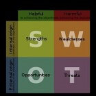 SWOT-analyse maken